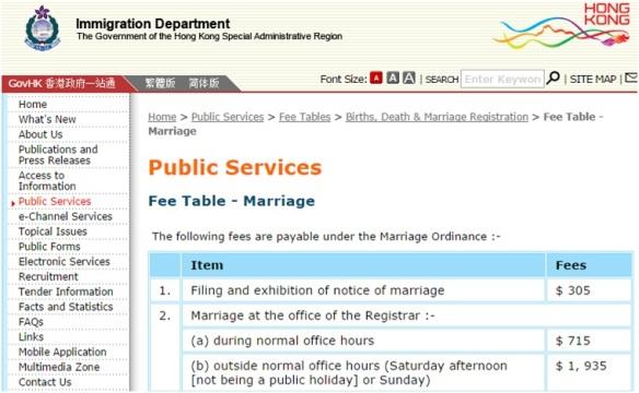 biaya perkawinan